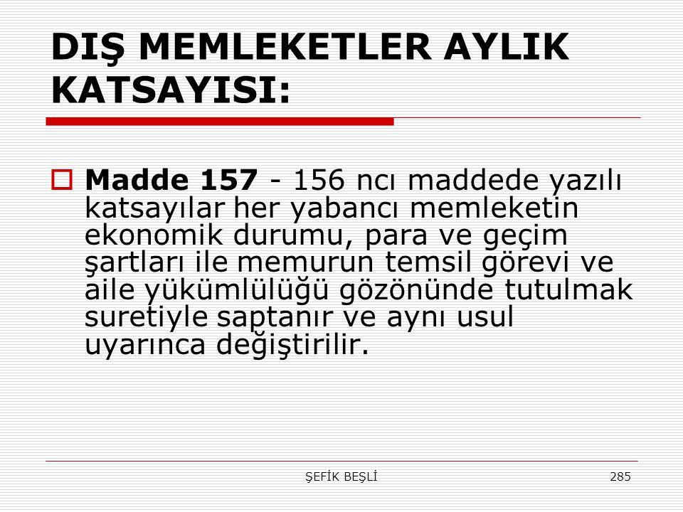 DIŞ MEMLEKETLER AYLIK KATSAYISI: