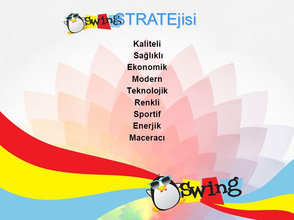 STRATEjisi Kaliteli Sağlıklı Ekonomik Modern Teknolojik Renkli Sportif