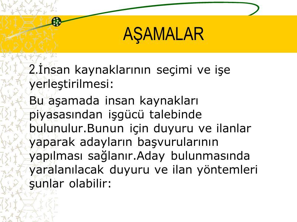 AŞAMALAR 2.İnsan kaynaklarının seçimi ve işe yerleştirilmesi: