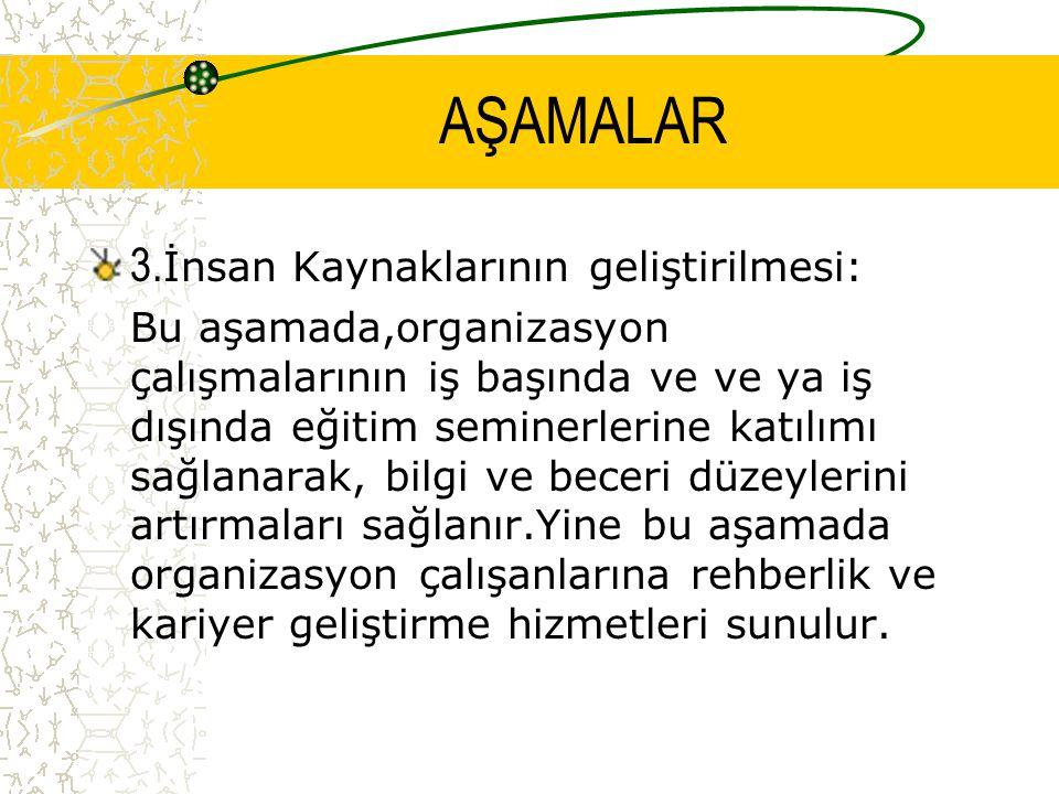 AŞAMALAR 3.İnsan Kaynaklarının geliştirilmesi: