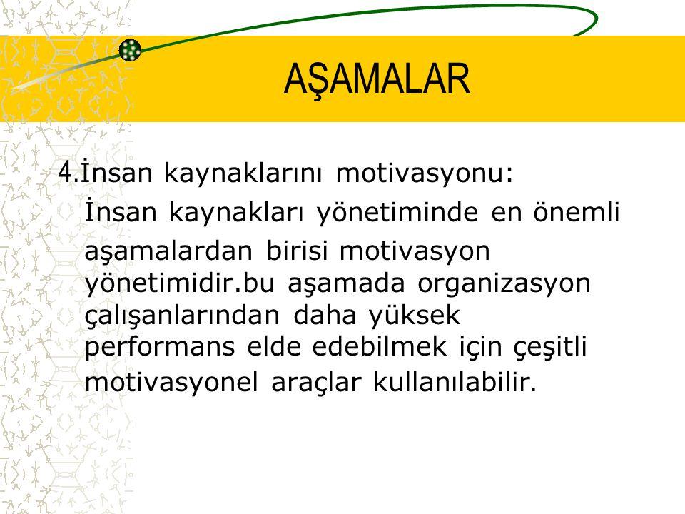 AŞAMALAR 4.İnsan kaynaklarını motivasyonu: