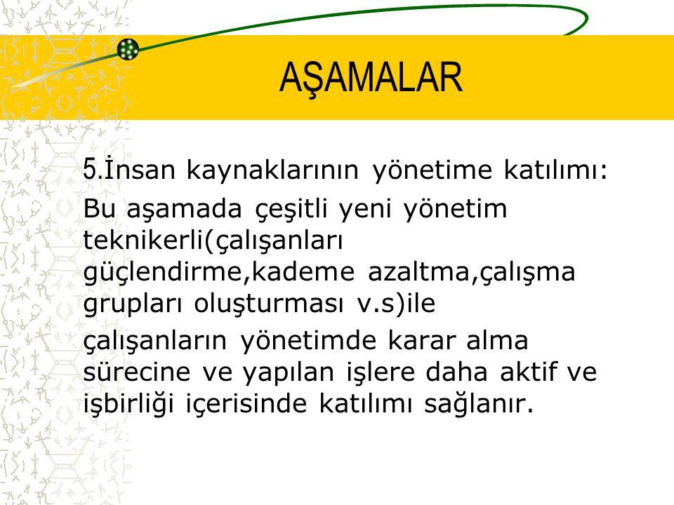 AŞAMALAR 5.İnsan kaynaklarının yönetime katılımı: