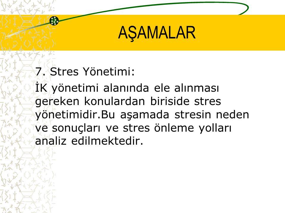 AŞAMALAR 7. Stres Yönetimi: