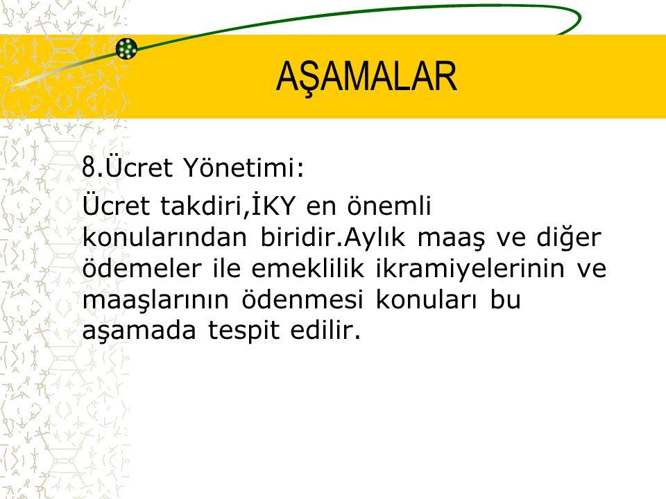 AŞAMALAR 8.Ücret Yönetimi: