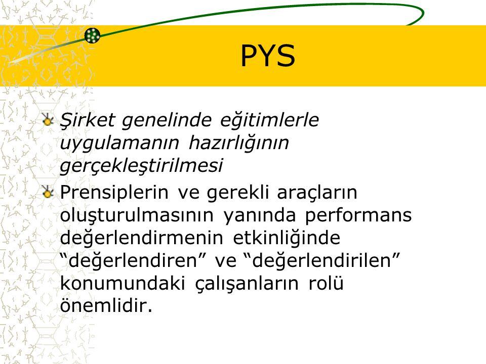 PYS Şirket genelinde eğitimlerle uygulamanın hazırlığının gerçekleştirilmesi.