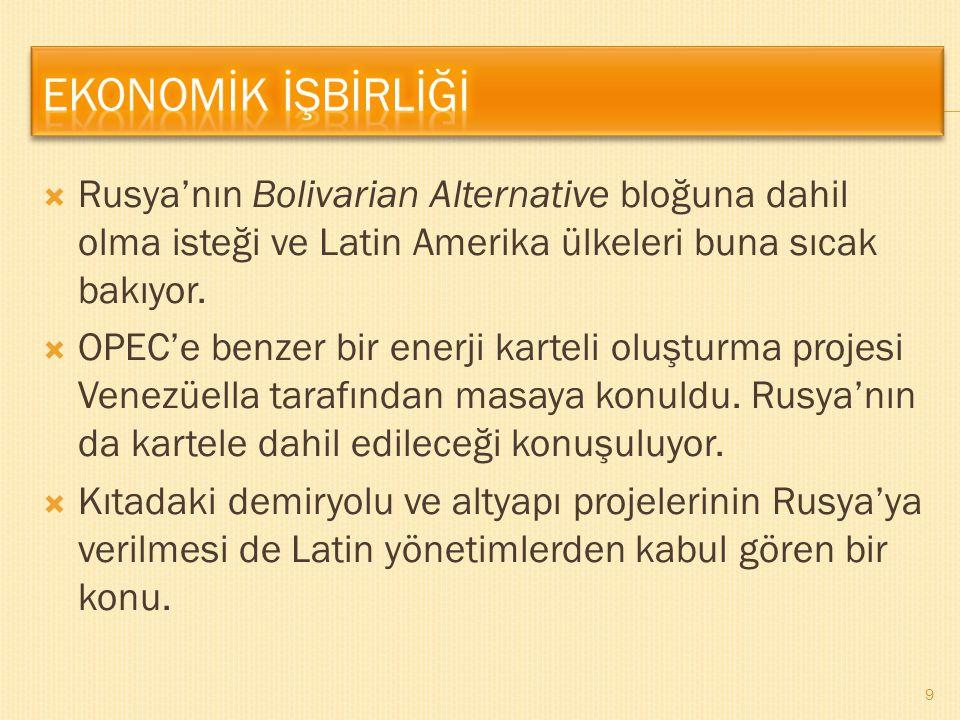 ekonomİk İşbİrlİğİ Rusya'nın Bolivarian Alternative bloğuna dahil olma isteği ve Latin Amerika ülkeleri buna sıcak bakıyor.