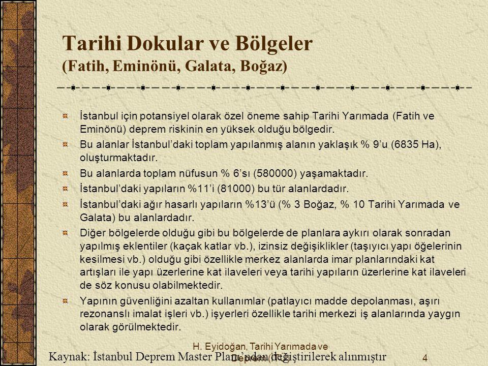 Tarihi Dokular ve Bölgeler (Fatih, Eminönü, Galata, Boğaz)