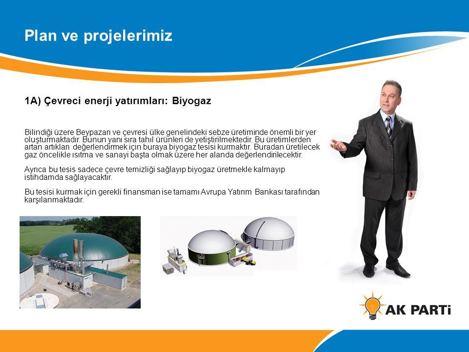 Plan ve projelerimiz 1A) Çevreci enerji yatırımları: Biyogaz