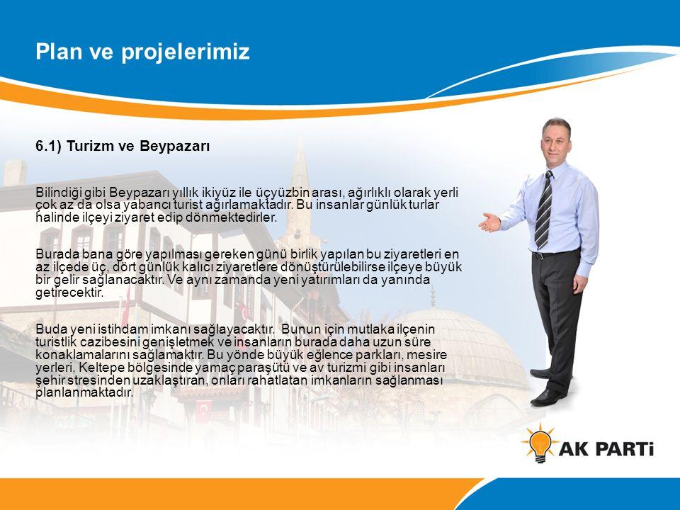 Plan ve projelerimiz 6.1) Turizm ve Beypazarı