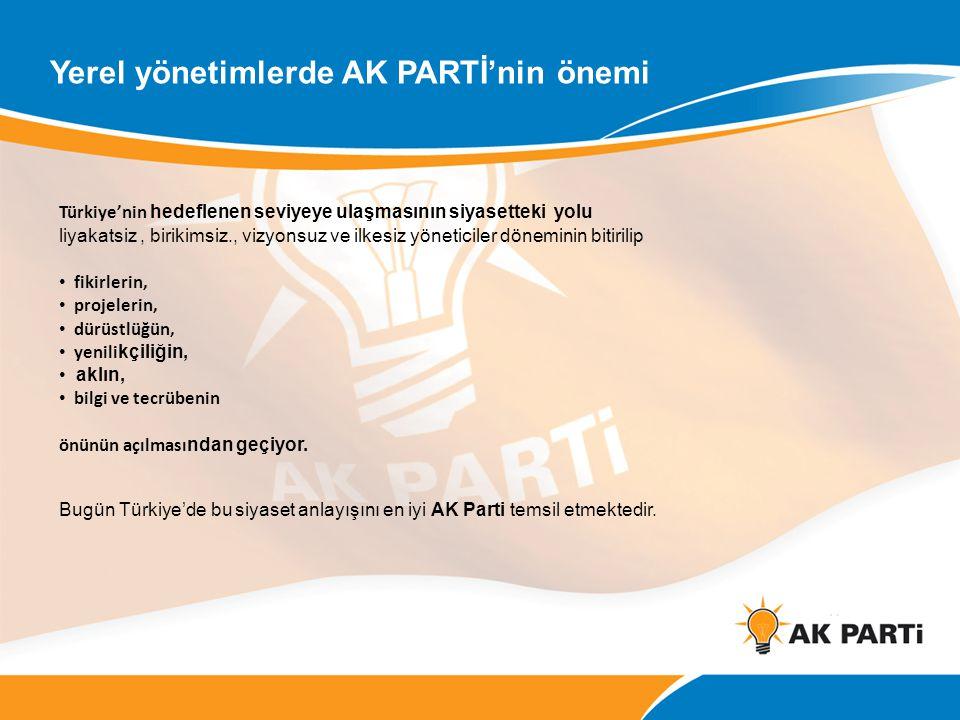 Yerel yönetimlerde AK PARTİ'nin önemi