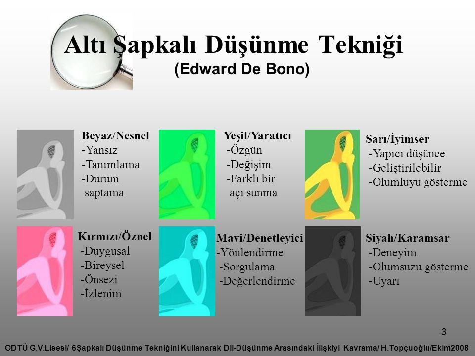 Altı Şapkalı Düşünme Tekniği (Edward De Bono)