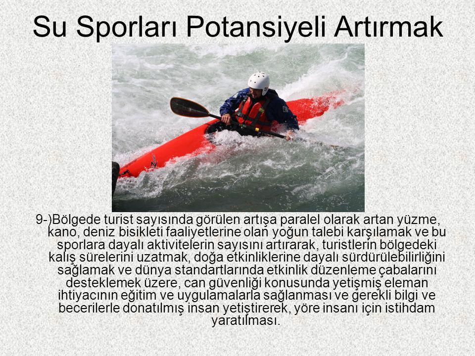 Su Sporları Potansiyeli Artırmak