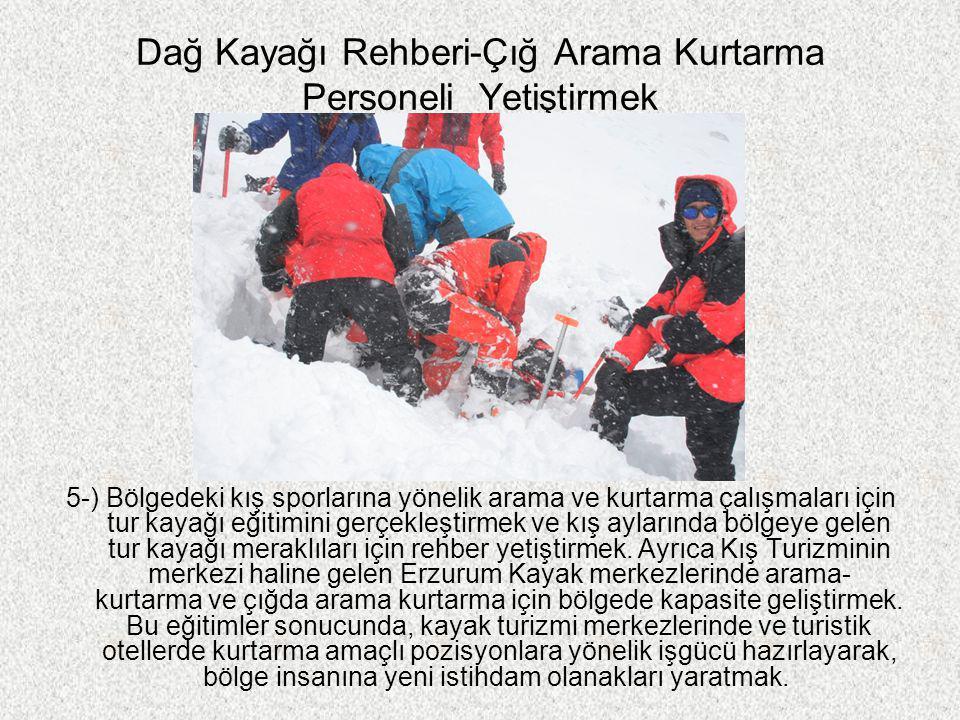 Dağ Kayağı Rehberi-Çığ Arama Kurtarma Personeli Yetiştirmek