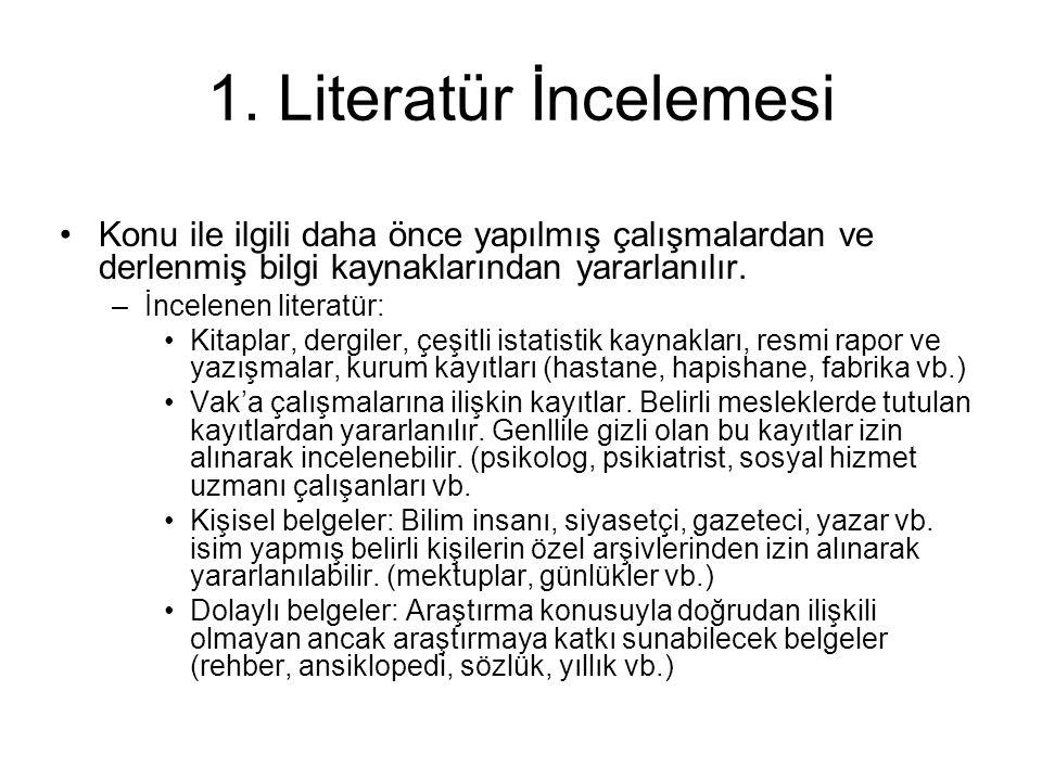 1. Literatür İncelemesi Konu ile ilgili daha önce yapılmış çalışmalardan ve derlenmiş bilgi kaynaklarından yararlanılır.