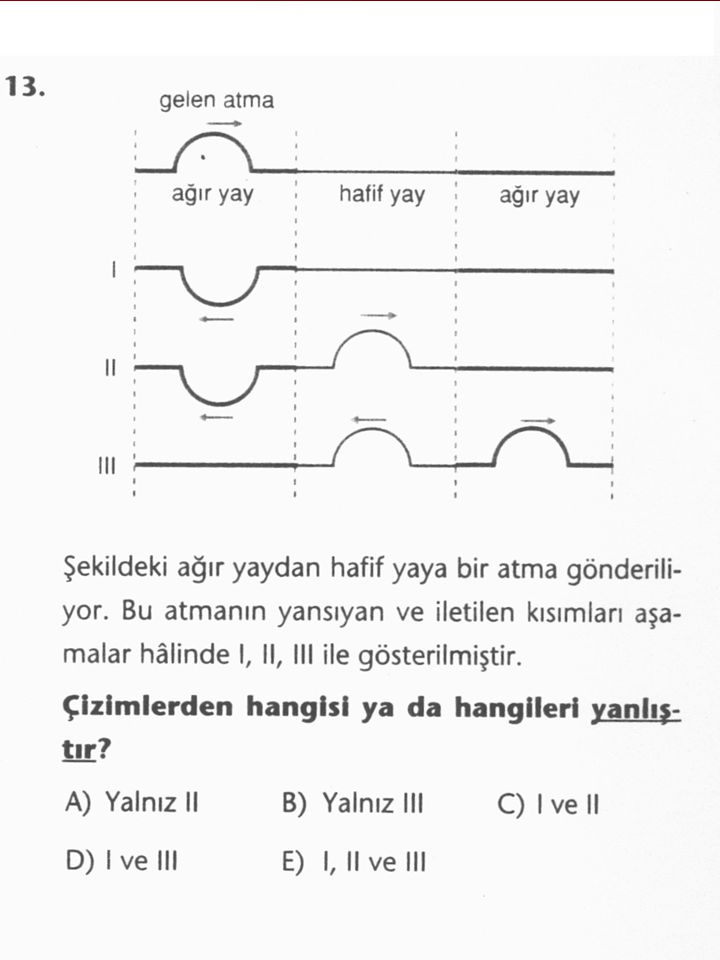 Yedi eksik Prof. Dr. Selçuk, araştırmalar sonucunda eğitim sisteminde saptanan yedi eksiği de şöyle sıraladı: