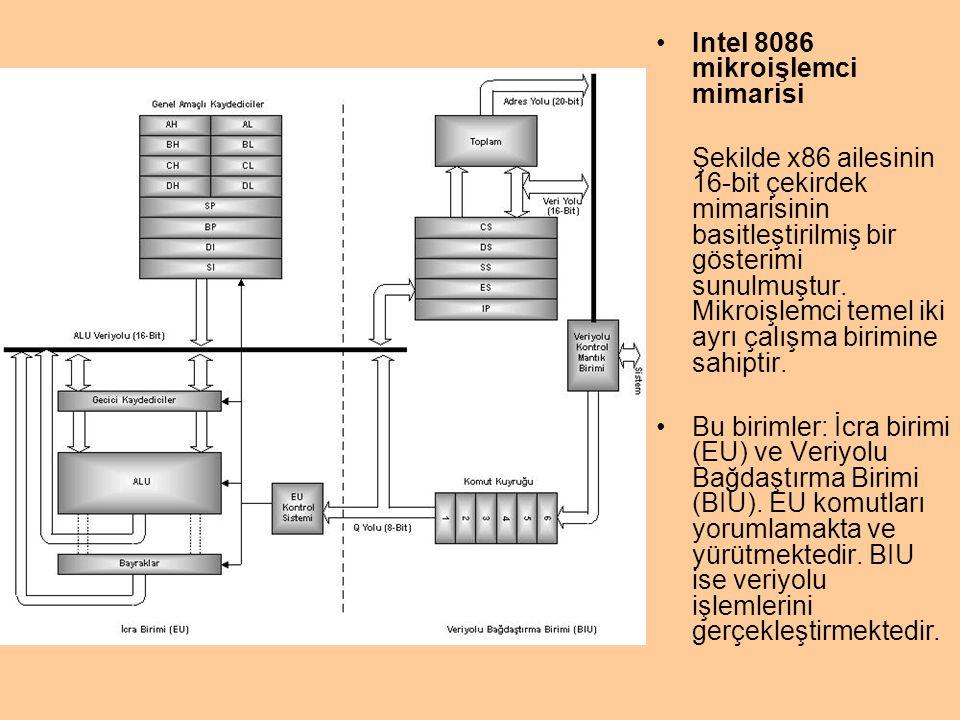 Intel 8086 mikroişlemci mimarisi