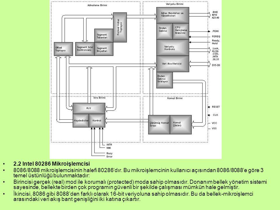 2.2 Intel 80286 Mikroişlemcisi