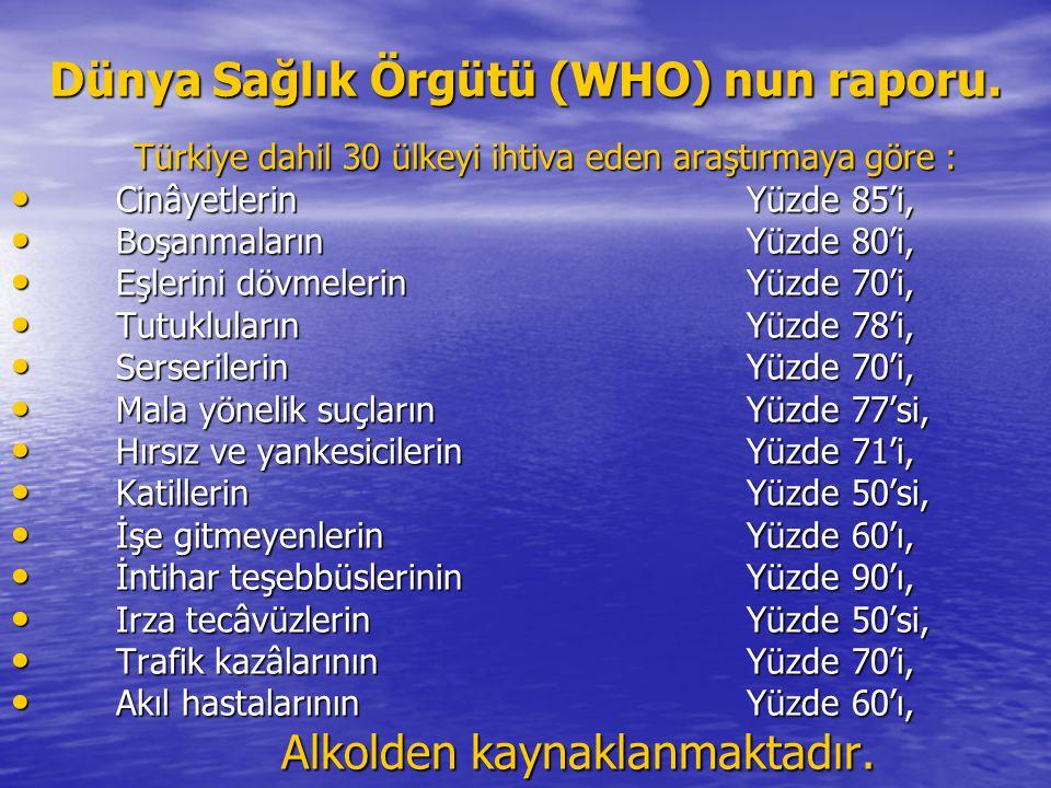Dünya Sağlık Örgütü (WHO) nun raporu.