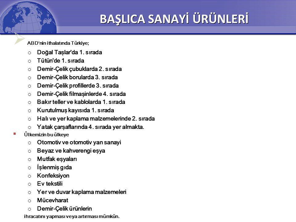 BAŞLICA SANAYİ ÜRÜNLERİ