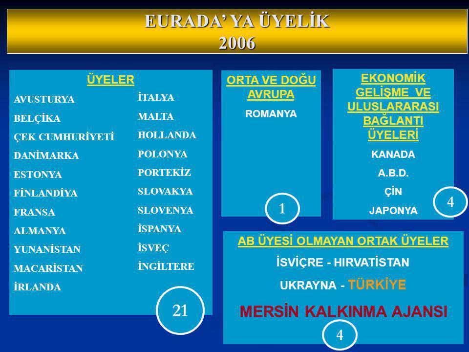 EURADA' YA ÜYELİK 2006 21 4 1 MERSİN KALKINMA AJANSI 4 ÜYELER