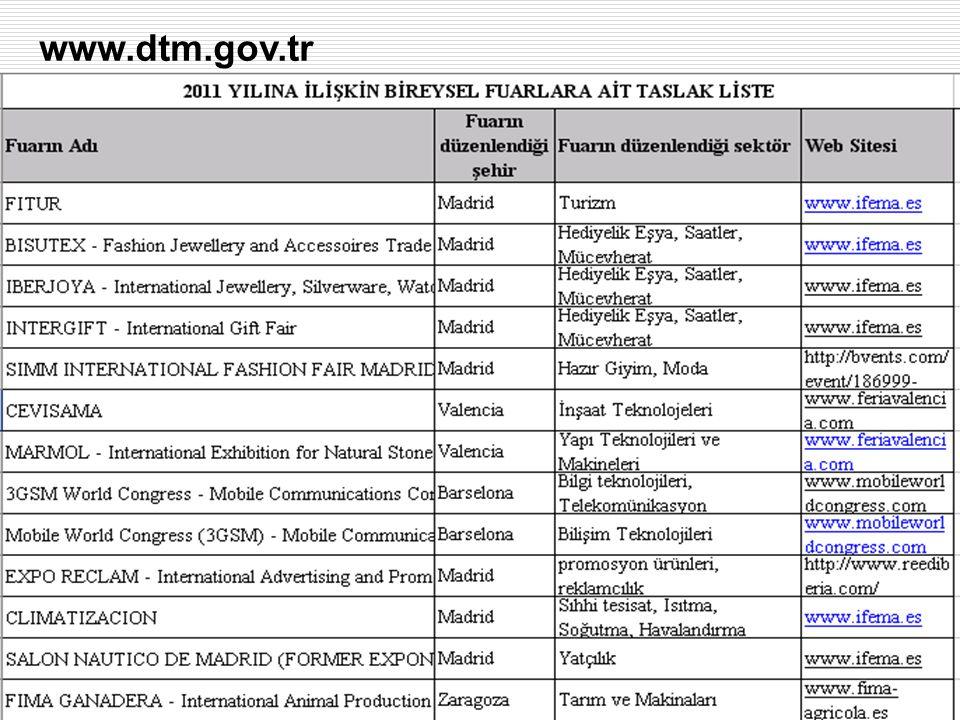 www.dtm.gov.tr