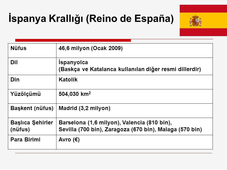 İspanya Krallığı (Reino de España)
