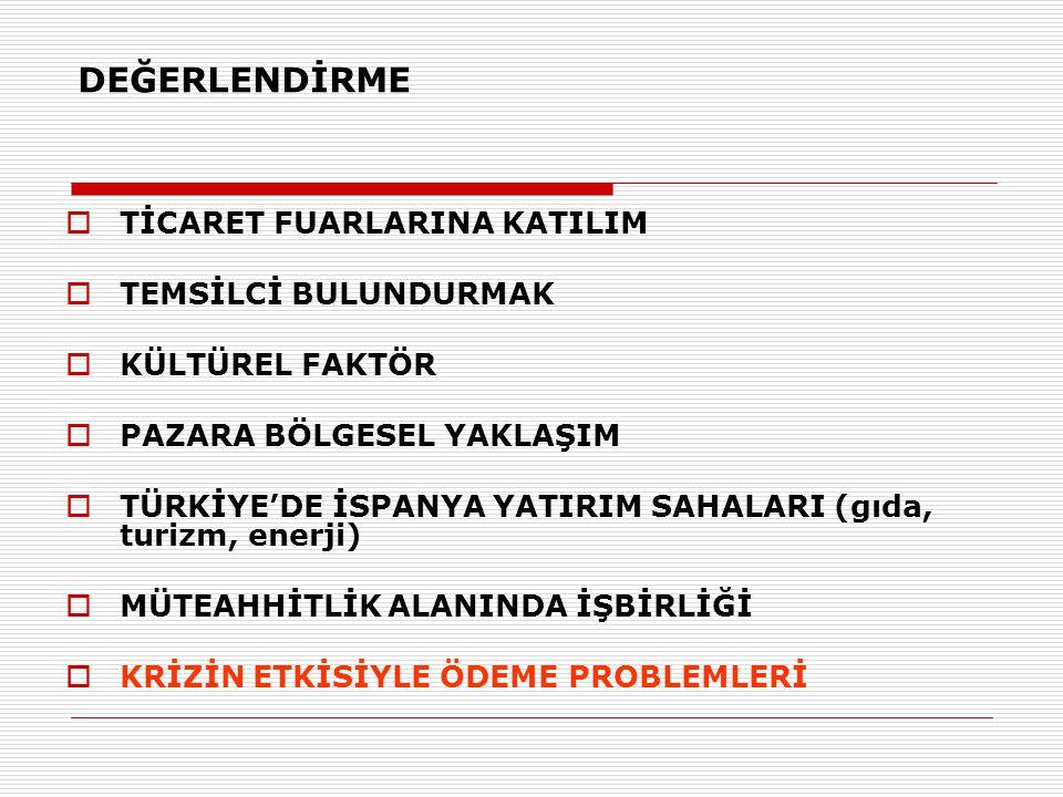 DEĞERLENDİRME TİCARET FUARLARINA KATILIM TEMSİLCİ BULUNDURMAK