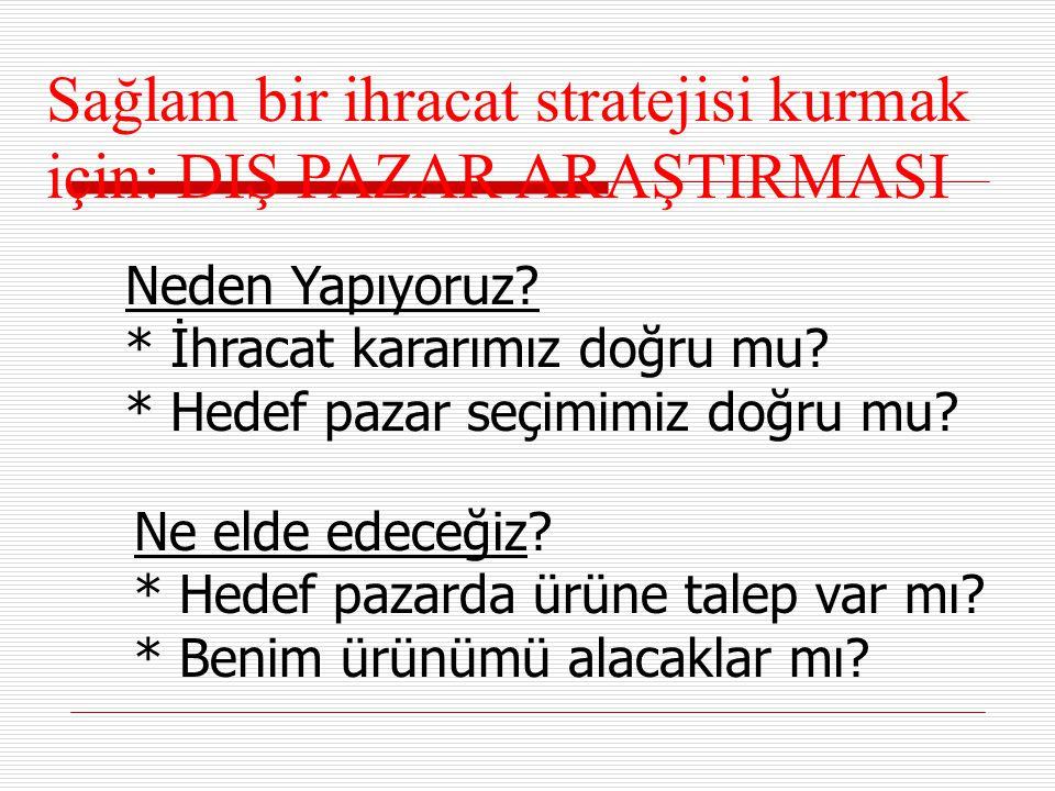 Sağlam bir ihracat stratejisi kurmak için: DIŞ PAZAR ARAŞTIRMASI