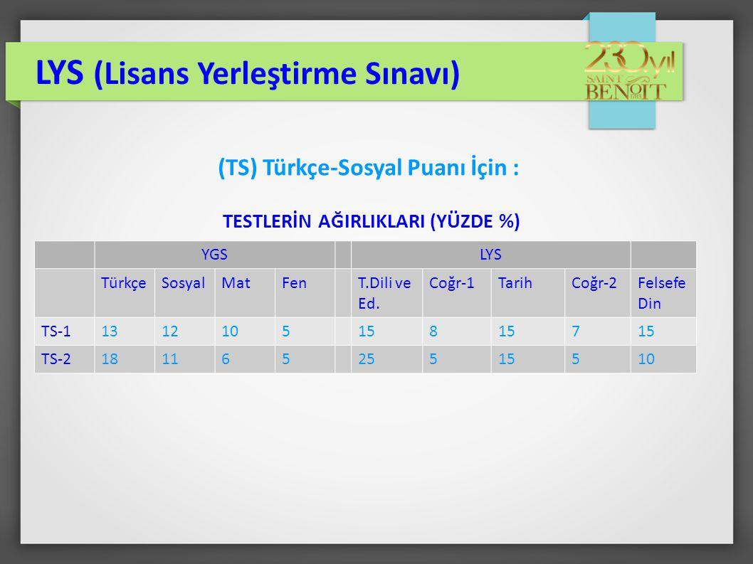 (TS) Türkçe-Sosyal Puanı İçin :