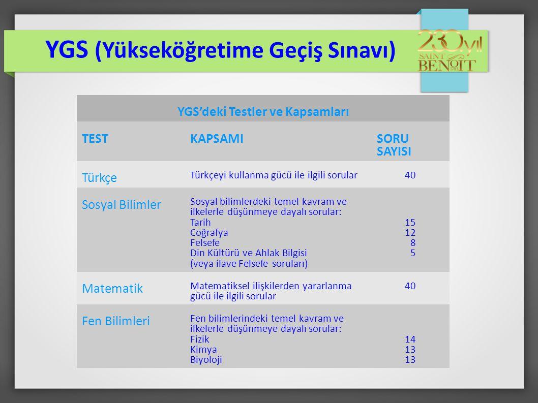 YGS'deki Testler ve Kapsamları
