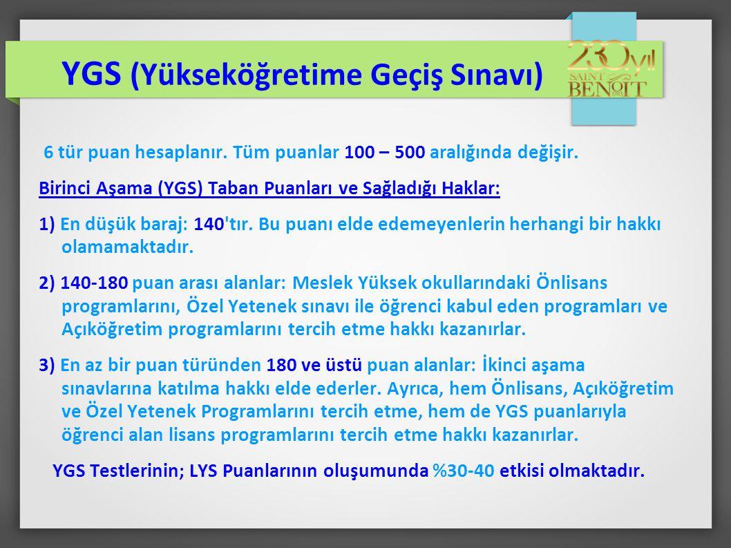 YGS (Yükseköğretime Geçiş Sınavı)