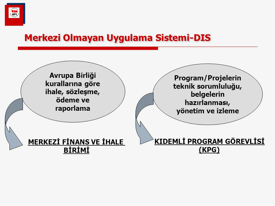 Merkezi Olmayan Uygulama Sistemi-DIS