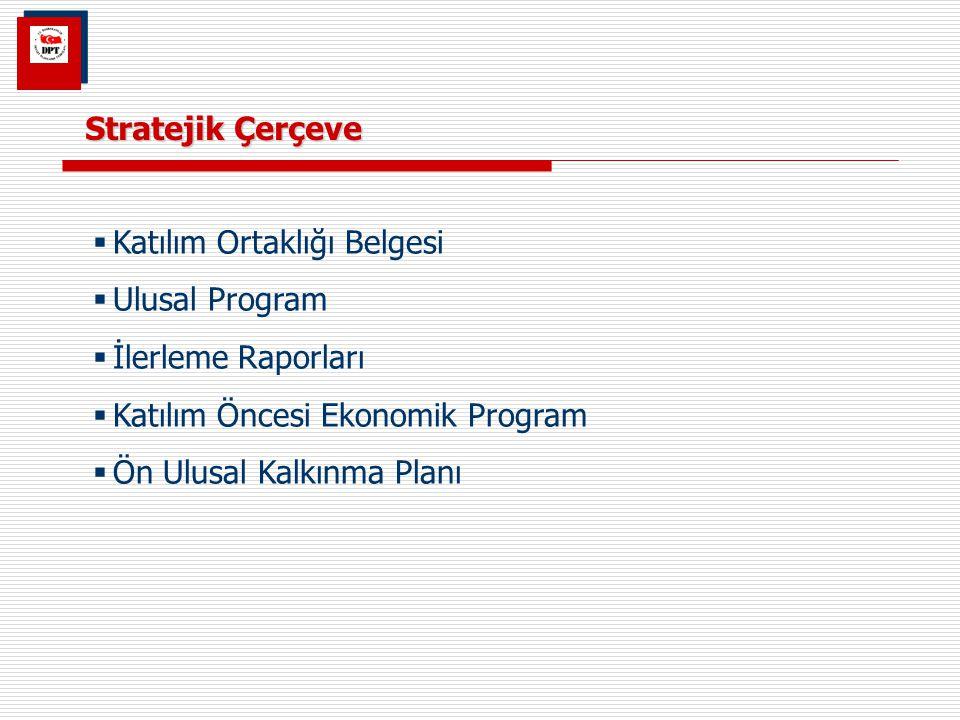 Stratejik Çerçeve Katılım Ortaklığı Belgesi. Ulusal Program. İlerleme Raporları. Katılım Öncesi Ekonomik Program.