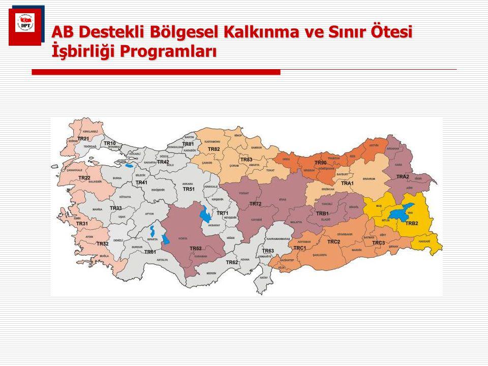 AB Destekli Bölgesel Kalkınma ve Sınır Ötesi İşbirliği Programları