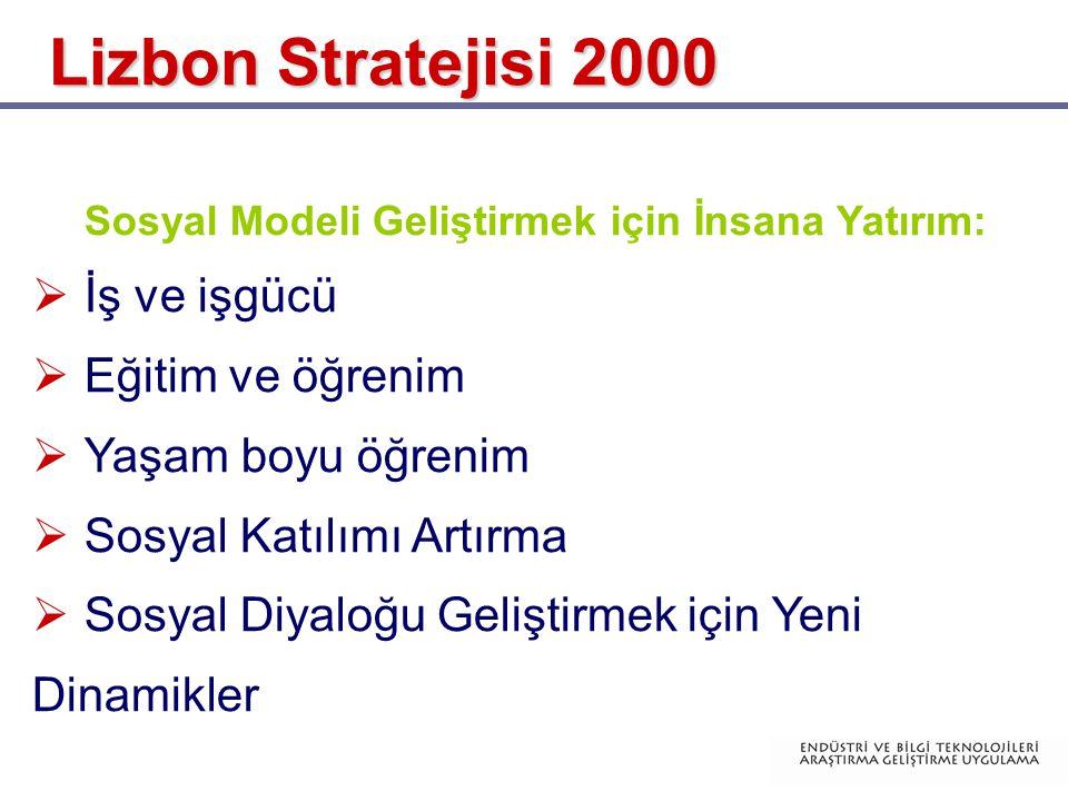 Lizbon Stratejisi 2000 İş ve işgücü Eğitim ve öğrenim