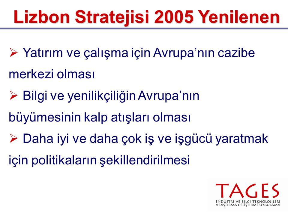 Lizbon Stratejisi 2005 Yenilenen