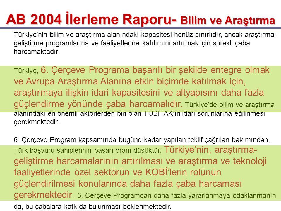 AB 2004 İlerleme Raporu- Bilim ve Araştırma
