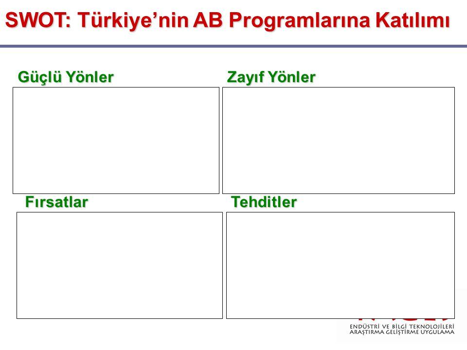 SWOT: Türkiye'nin AB Programlarına Katılımı