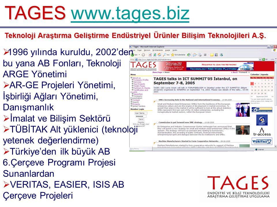 TAGES www.tages.biz Teknoloji Araştırma Geliştirme Endüstriyel Ürünler Bilişim Teknolojileri A.Ş.