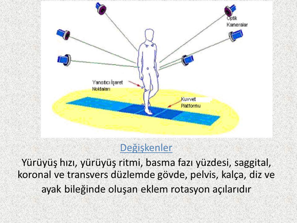 Değişkenler Yürüyüş hızı, yürüyüş ritmi, basma fazı yüzdesi, saggital, koronal ve transvers düzlemde gövde, pelvis, kalça, diz ve ayak bileğinde oluşan eklem rotasyon açılarıdır
