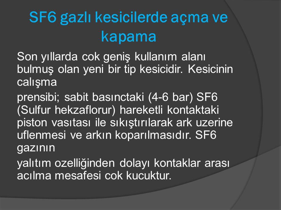 SF6 gazlı kesicilerde açma ve kapama