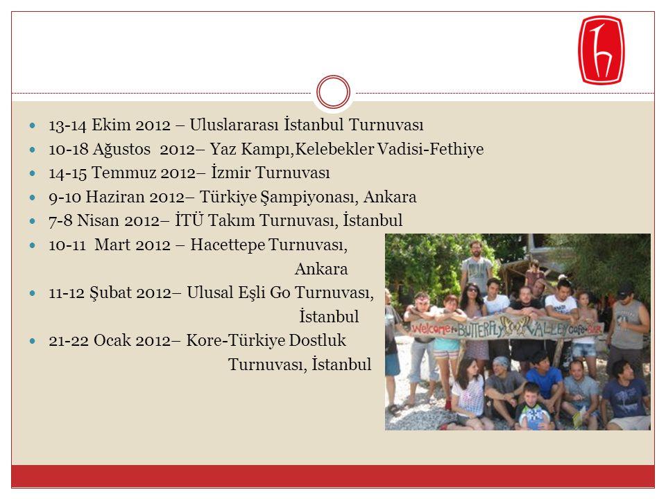 13-14 Ekim 2012 – Uluslararası İstanbul Turnuvası