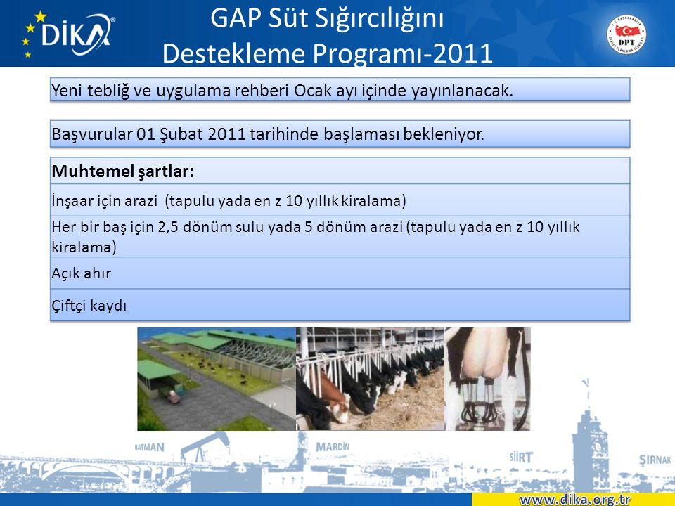 GAP Süt Sığırcılığını Destekleme Programı-2011