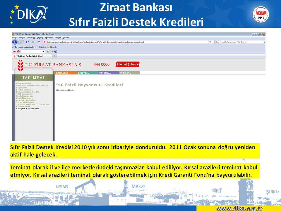 Ziraat Bankası Sıfır Faizli Destek Kredileri