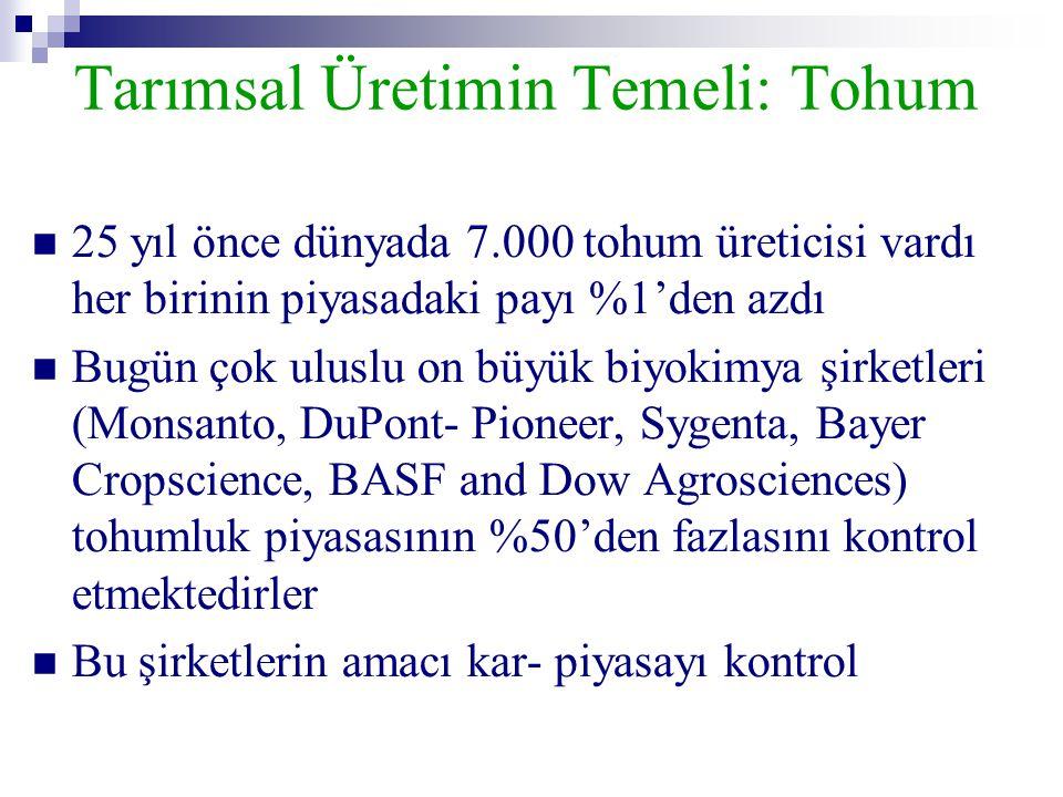 Tarımsal Üretimin Temeli: Tohum