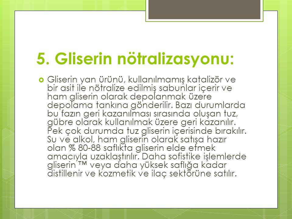 5. Gliserin nötralizasyonu: