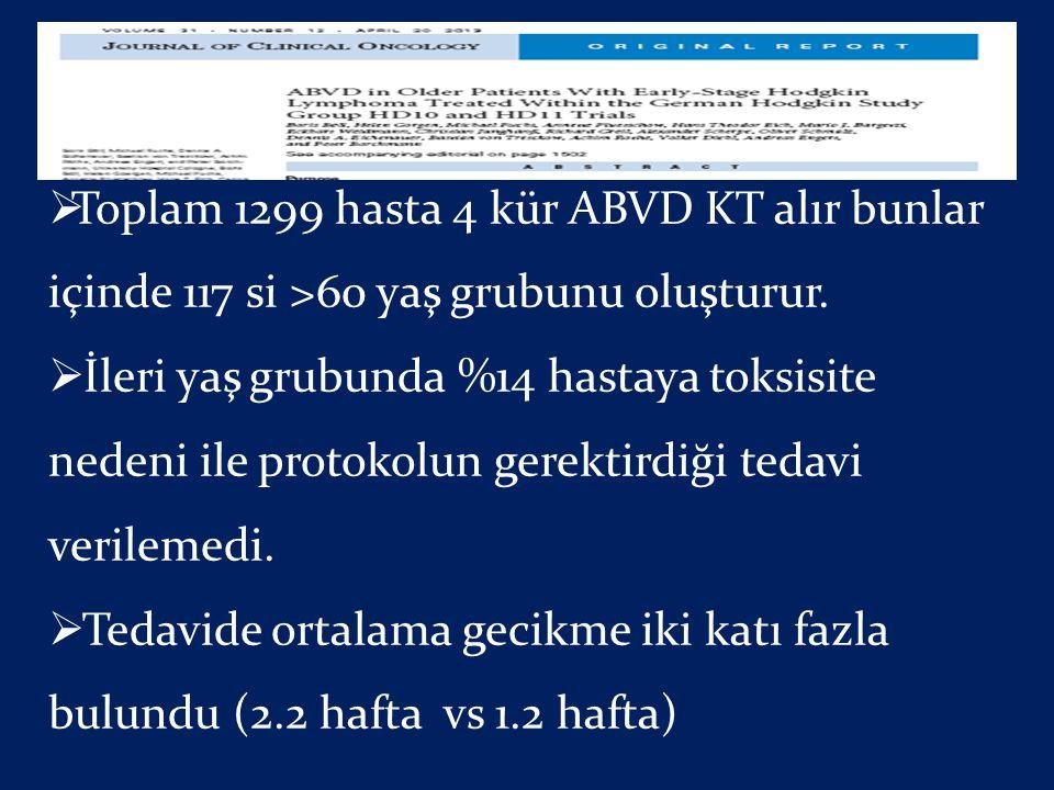 Toplam 1299 hasta 4 kür ABVD KT alır bunlar içinde 117 si >60 yaş grubunu oluşturur.