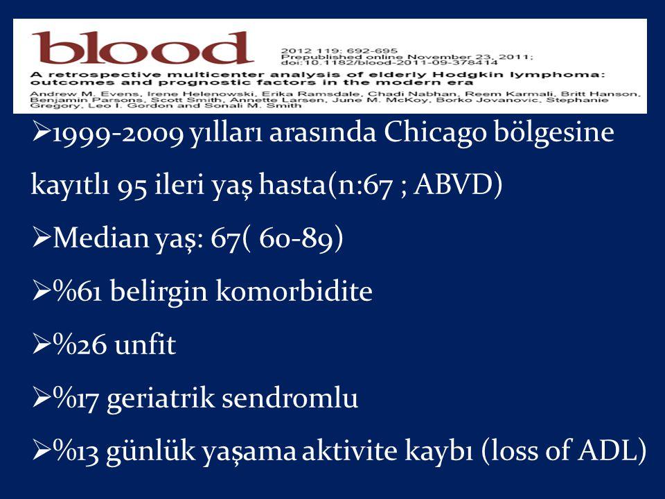 1999-2009 yılları arasında Chicago bölgesine kayıtlı 95 ileri yaş hasta(n:67 ; ABVD)