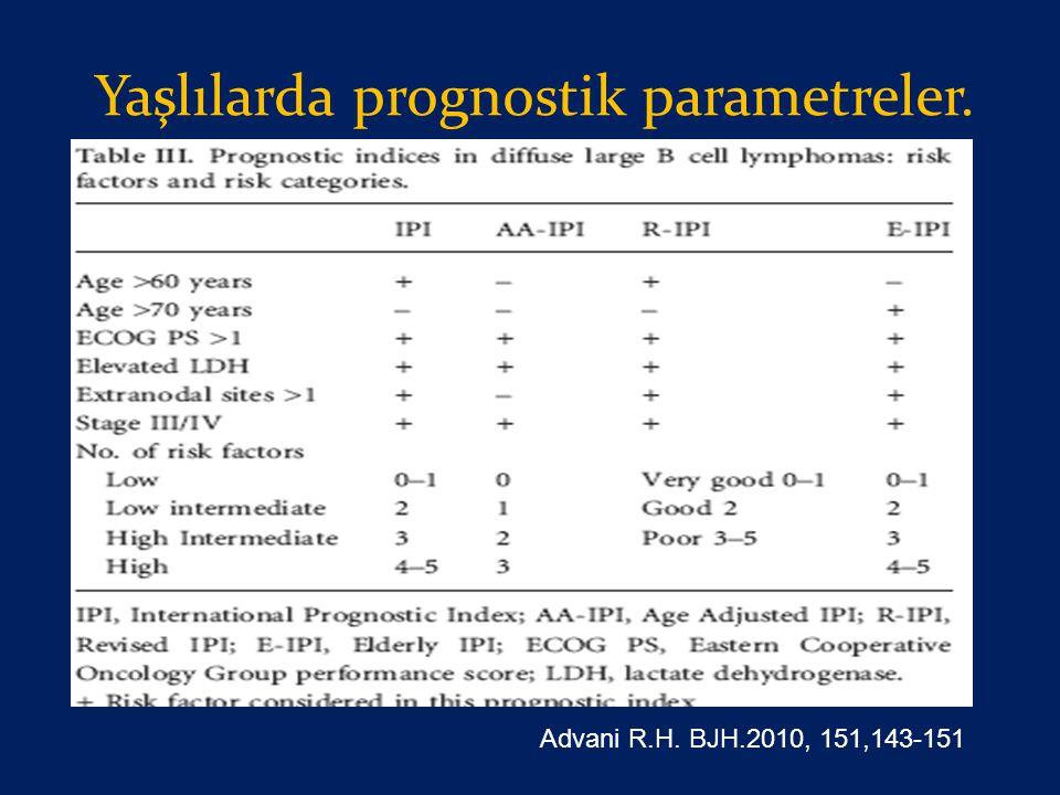 Yaşlılarda prognostik parametreler.