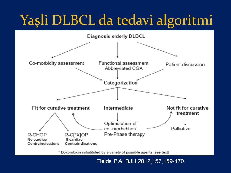 Yaşli DLBCL da tedavi algoritmi